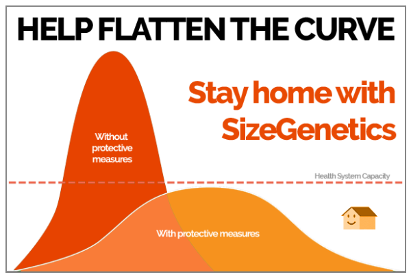 SizeGenetics to flatten penis curvature