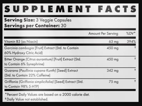Ccut Ingredient List
